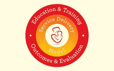 Tennessee Neonatal Abstinence Collaborative